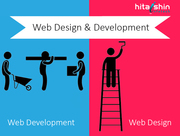 Hire Professional Team of Web Designer & Developers for Your Website