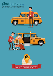 Wheelchair Friendly Cars